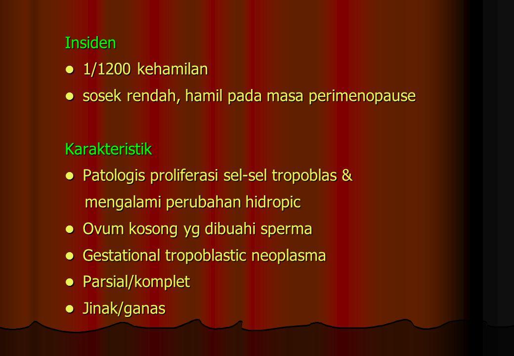 Tanda dan gejala Perdarahan pervaginam pada mg ke 4 – trimester 2 Perdarahan pervaginam pada mg ke 4 – trimester 2 Anemia Anemia USG  Hydropic vesicles USG  Hydropic vesicles Pembesaran uterus > usia kehamilan Pembesaran uterus > usia kehamilan DJJ negatif DJJ negatif Serum HCG  hyperemesis gravidarum Serum HCG  hyperemesis gravidarum
