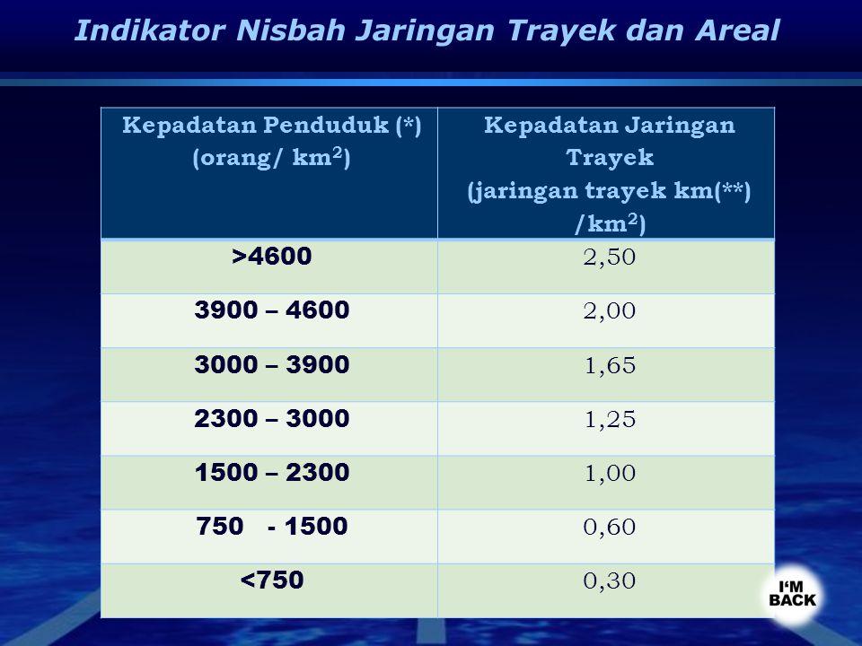 Indikator Nisbah Jaringan Trayek dan Areal Kepadatan Penduduk (*) (orang/ km 2 ) Kepadatan Jaringan Trayek (jaringan trayek km(**) /km 2 ) >4600 2,50