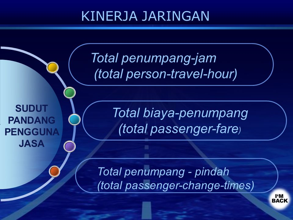 KINERJA JARINGAN SUDUT PANDANG PENGGUNA JASA Total penumpang-jam (total person-travel-hour) Total biaya-penumpang (total passenger-fare ) Total penump