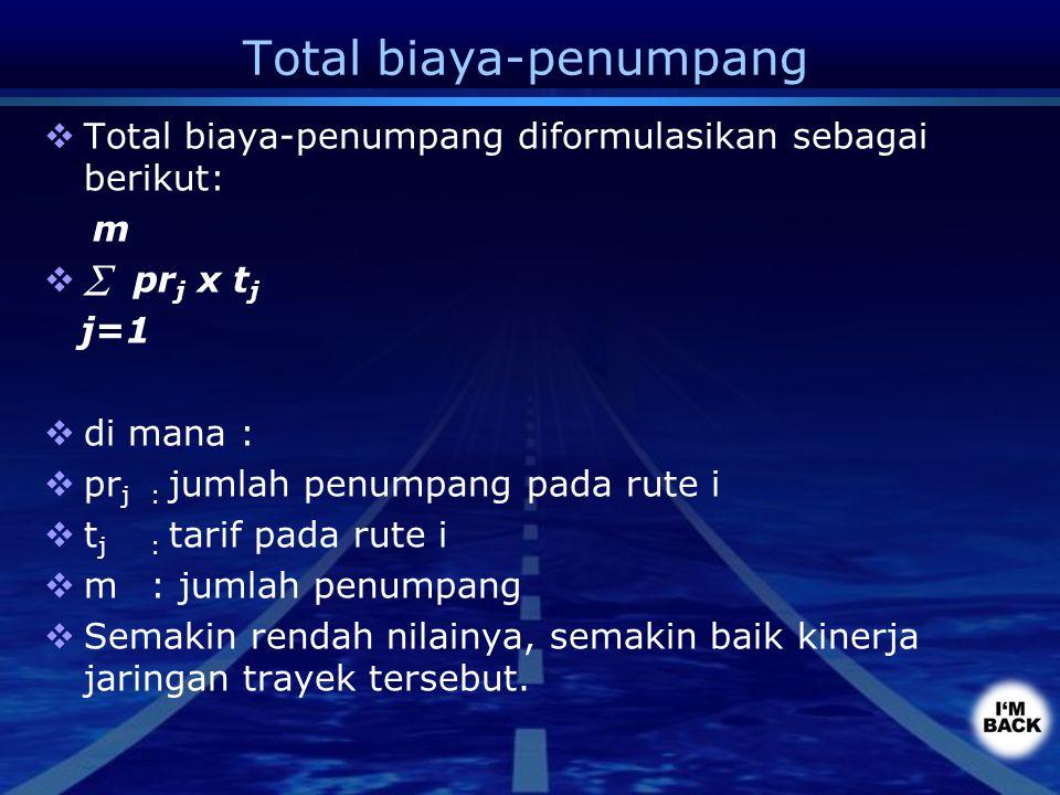 Total biaya-penumpang  Total biaya-penumpang diformulasikan sebagai berikut: m   pr j x t j j=1  di mana :  pr j: jumlah penumpang pada rute i 