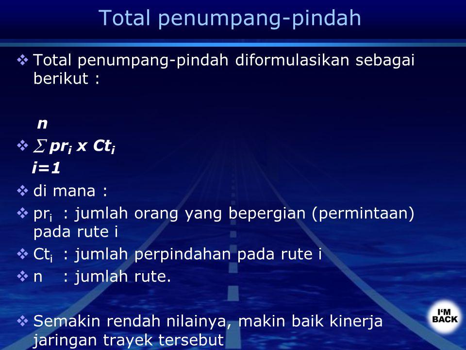 Total penumpang-pindah  Total penumpang-pindah diformulasikan sebagai berikut : n   pr i x Ct i i=1  di mana :  pr i : jumlah orang yang bepergia