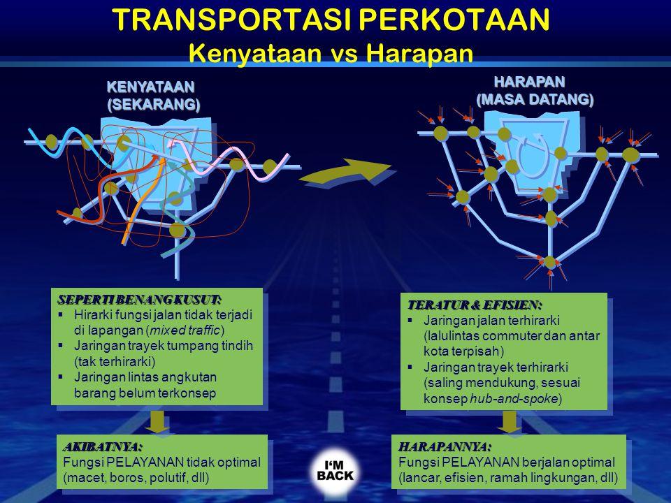 TRANSPORTASI PERKOTAAN Kenyataan vs HarapanKENYATAAN(SEKARANG) SEPERTI BENANG KUSUT:  Hirarki fungsi jalan tidak terjadi di lapangan (mixed traffic)
