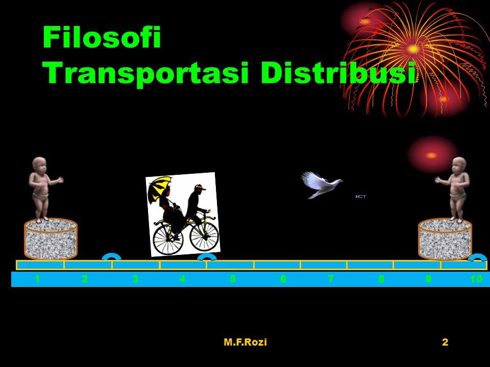 Filosofi Transportasi Distribusi M.F.Rozi2 1 2 3 4 5 6 7 8 9 10