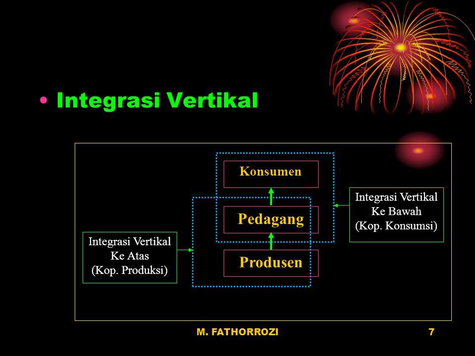 M.FATHORROZI7 Integrasi Vertikal Konsumen Pedagang Produsen Integrasi Vertikal Ke Bawah (Kop.