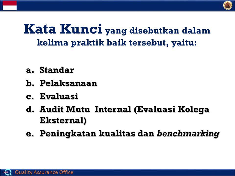Quality Assurance Office Kata Kunci yang disebutkan dalam kelima praktik baik tersebut, yaitu: a.Standar b.Pelaksanaan c.Evaluasi d.Audit Mutu Interna