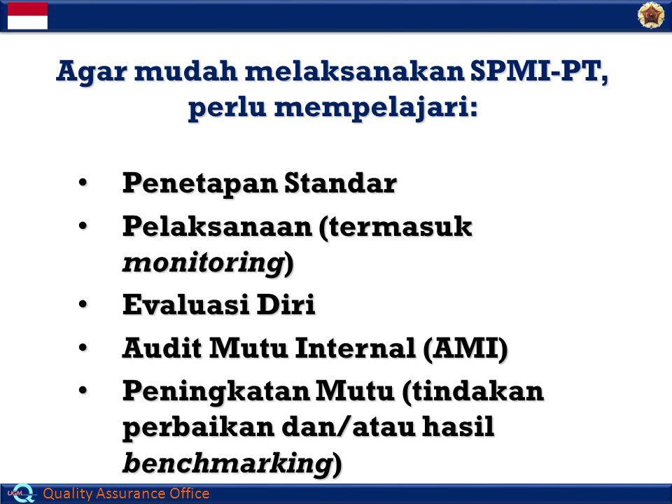 Quality Assurance Office Agar mudah melaksanakan SPMI-PT, perlu mempelajari: Penetapan Standar Penetapan Standar Pelaksanaan (termasuk monitoring) Pel