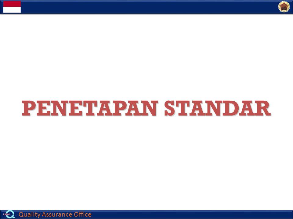 Quality Assurance Office PENETAPAN STANDAR PENETAPAN STANDAR