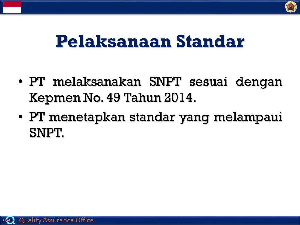 Quality Assurance Office Pelaksanaan Standar PT melaksanakan SNPT sesuai dengan Kepmen No. 49 Tahun 2014. PT melaksanakan SNPT sesuai dengan Kepmen No