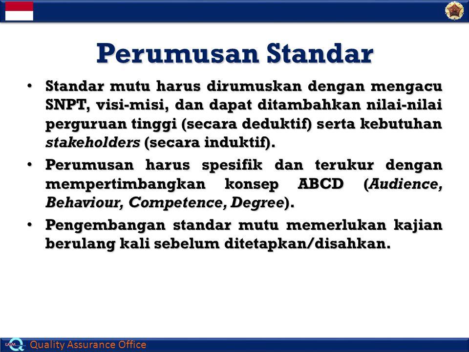 Quality Assurance Office Perumusan Standar Standar mutu harus dirumuskan dengan mengacu SNPT, visi-misi, dan dapat ditambahkan nilai-nilai perguruan t