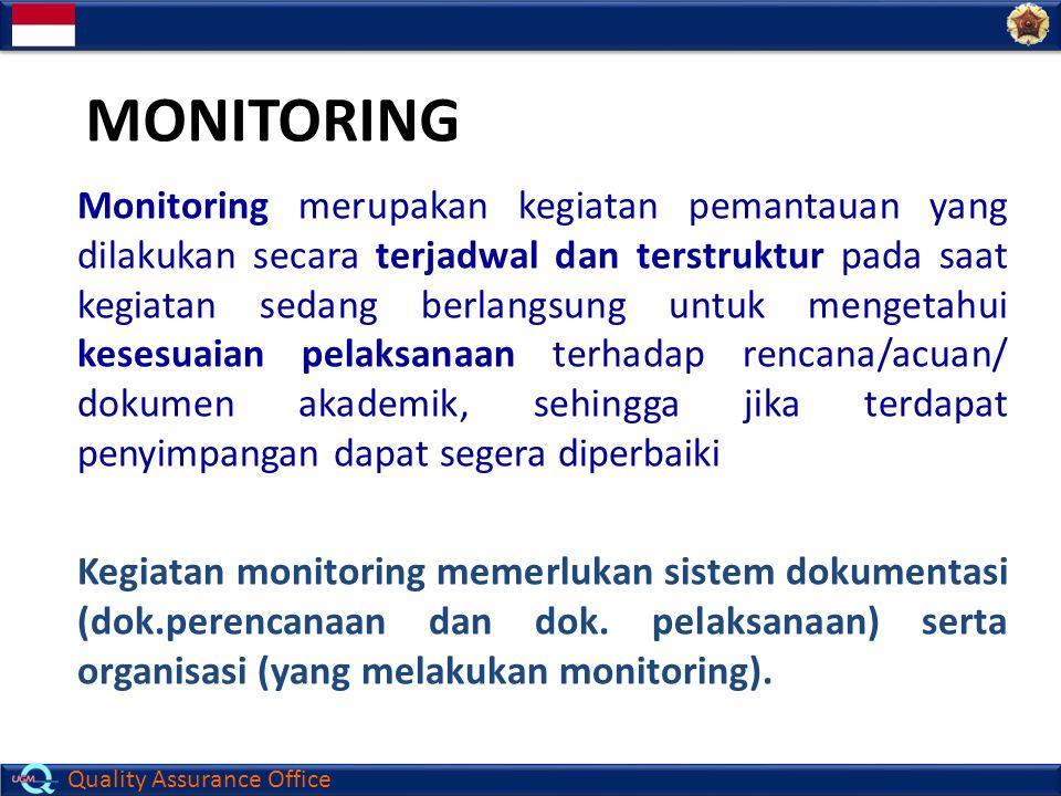 Quality Assurance Office MONITORING Monitoring merupakan kegiatan pemantauan yang dilakukan secara terjadwal dan terstruktur pada saat kegiatan sedang