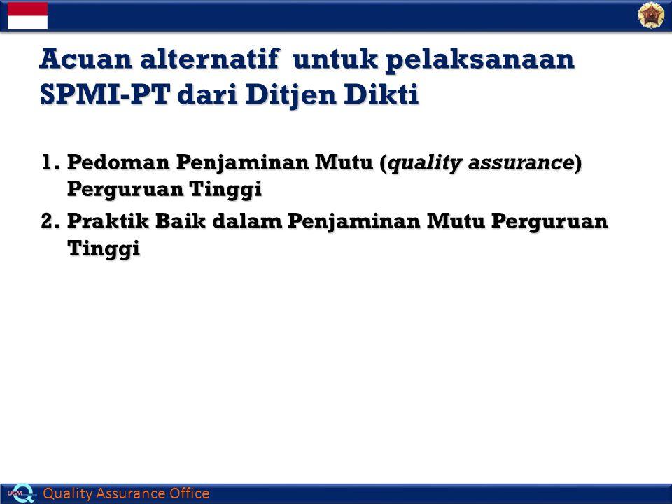 Quality Assurance Office Acuan alternatif untuk pelaksanaan SPMI-PT dari Ditjen Dikti 1.Pedoman Penjaminan Mutu (quality assurance) Perguruan Tinggi 2