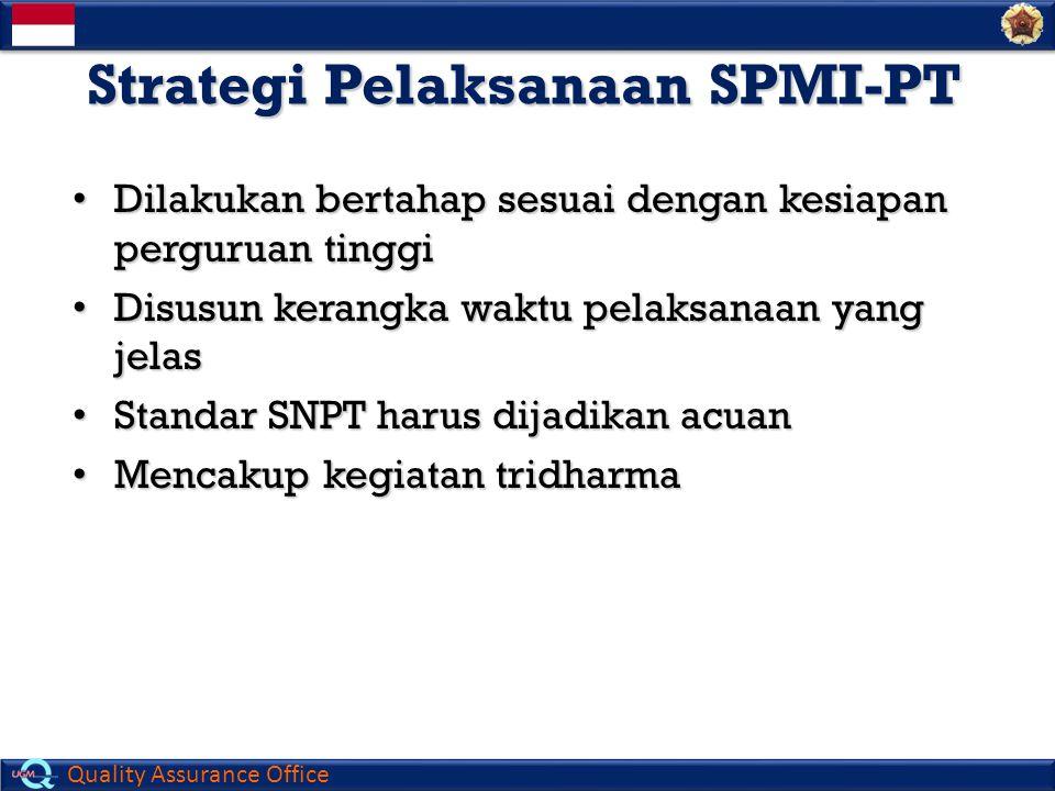 Quality Assurance Office Strategi Pelaksanaan SPMI-PT Dilakukan bertahap sesuai dengan kesiapan perguruan tinggi Dilakukan bertahap sesuai dengan kesi