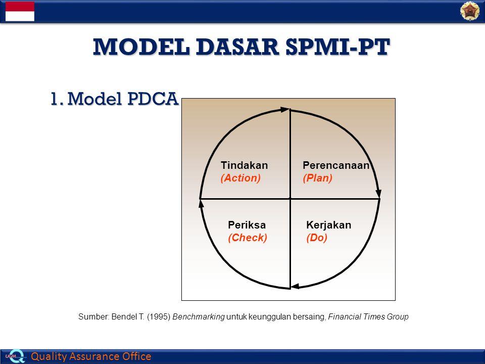 Quality Assurance Office STANDAR SPMI-PT Standar dibutuhkan oleh PT sebagai acuan dasar dalam rangka mewujudkan visi dan menjalankan misinya.
