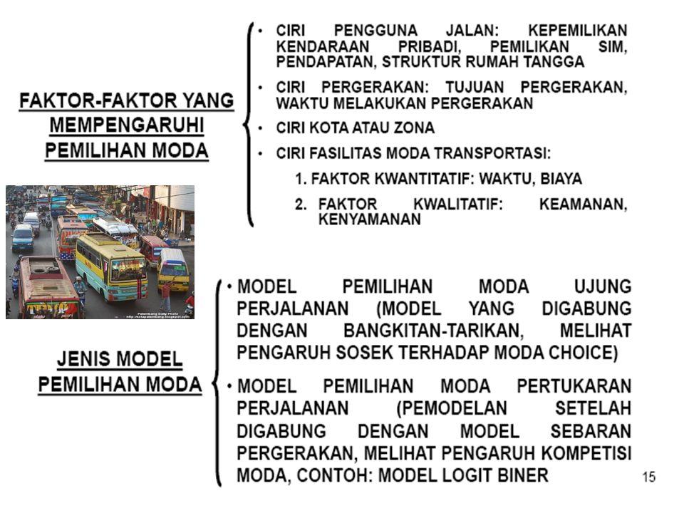 Model tahap ke 5 yang dipilih, krn: tanda koefisien peubah bebasnya + dan nilai intersepnya terkecil dibandingkan tahap 1 sd 4.