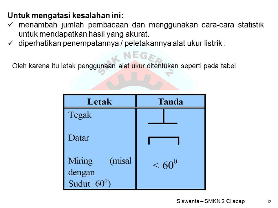Siswanta – SMKN 2 Cilacap 12 Oleh karena itu letak penggunaan alat ukur ditentukan seperti pada tabel Untuk mengatasi kesalahan ini: menambah jumlah p