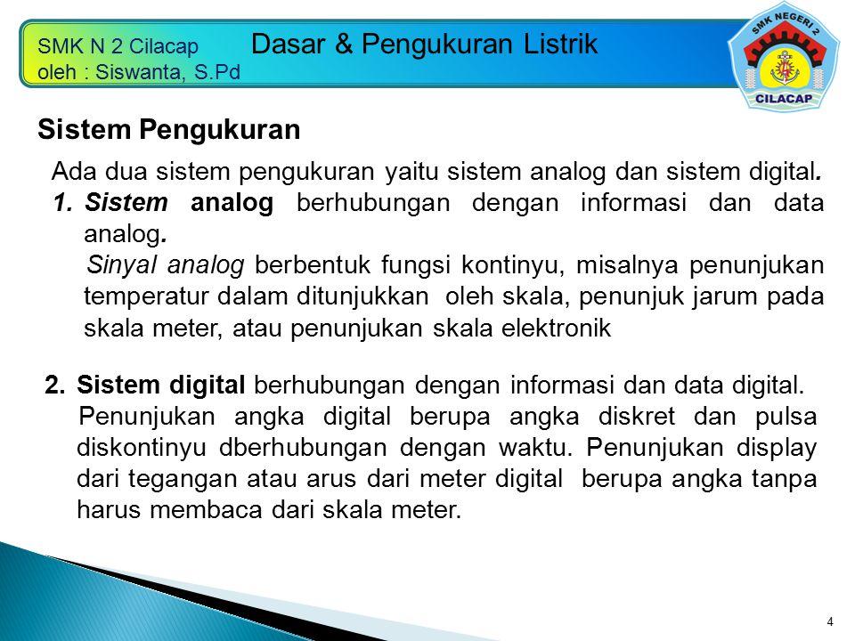 SMK N 2 Cilacap oleh : Siswanta, S.Pd Dasar & Pengukuran Listrik 4 Sistem Pengukuran Ada dua sistem pengukuran yaitu sistem analog dan sistem digital.