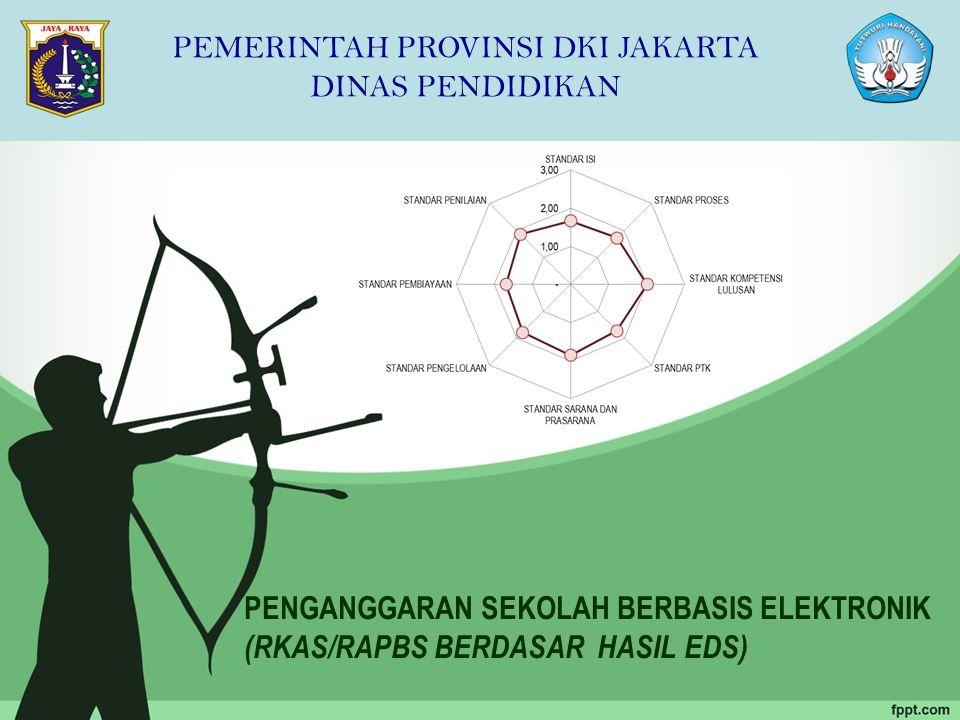 RKAS Standar Pengelolaan 1,5 Kegiatan Peningkatan komonikasi dan kerjasama kemitraan sekolah dengan pihak swasta