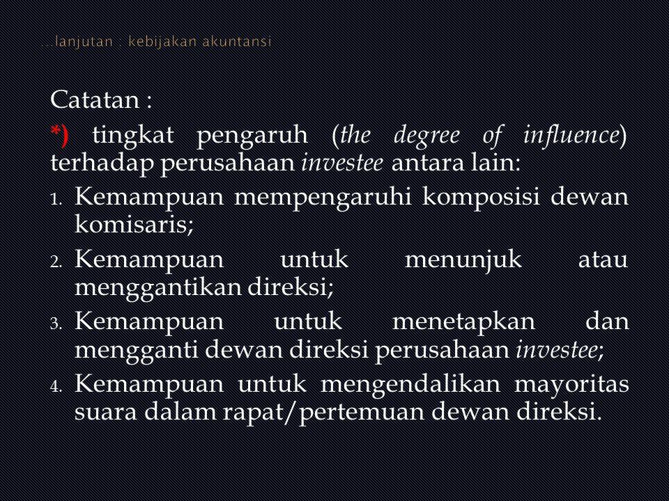 Catatan : *) tingkat pengaruh ( the degree of influence ) terhadap perusahaan investee antara lain: 1. Kemampuan mempengaruhi komposisi dewan komisari