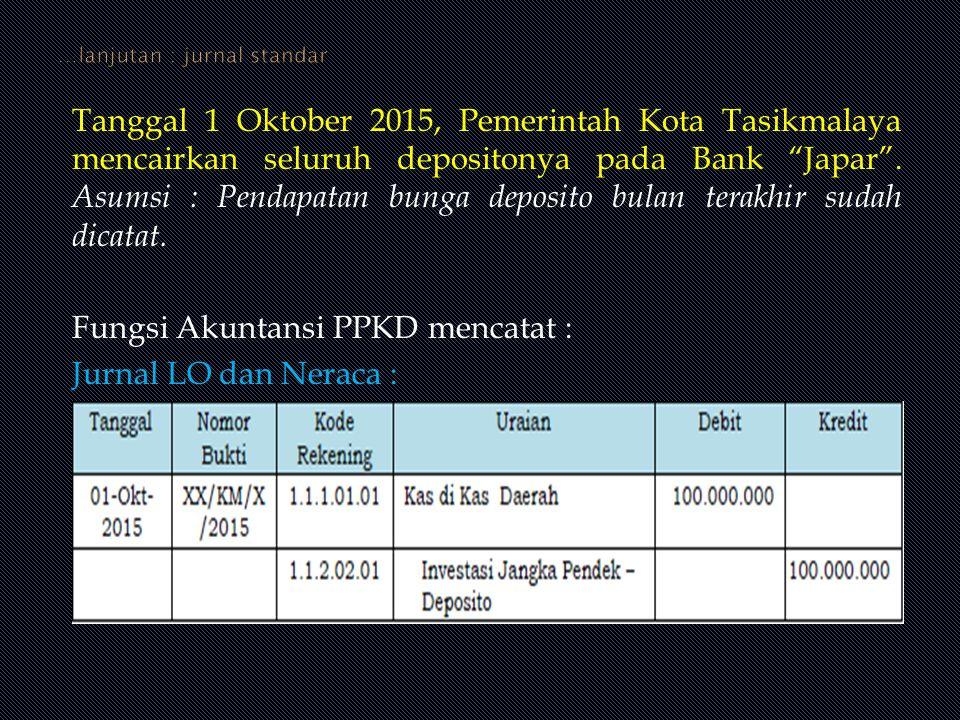 """Tanggal 1 Oktober 2015, Pemerintah Kota Tasikmalaya mencairkan seluruh depositonya pada Bank """"Japar"""". Asumsi : Pendapatan bunga deposito bulan terakhi"""