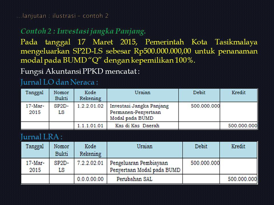 Contoh 2 : Investasi jangka Panjang. Pada tanggal 17 Maret 2015, Pemerintah Kota Tasikmalaya mengeluarkan SP2D-LS sebesar Rp500.000.000,00 untuk penan
