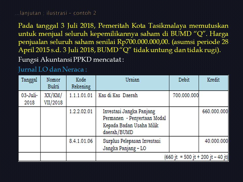 "Pada tanggal 3 Juli 2018, Pemeritah Kota Tasikmalaya memutuskan untuk menjual seluruh kepemilikannya saham di BUMD ""Q"". Harga penjualan seluruh saham"