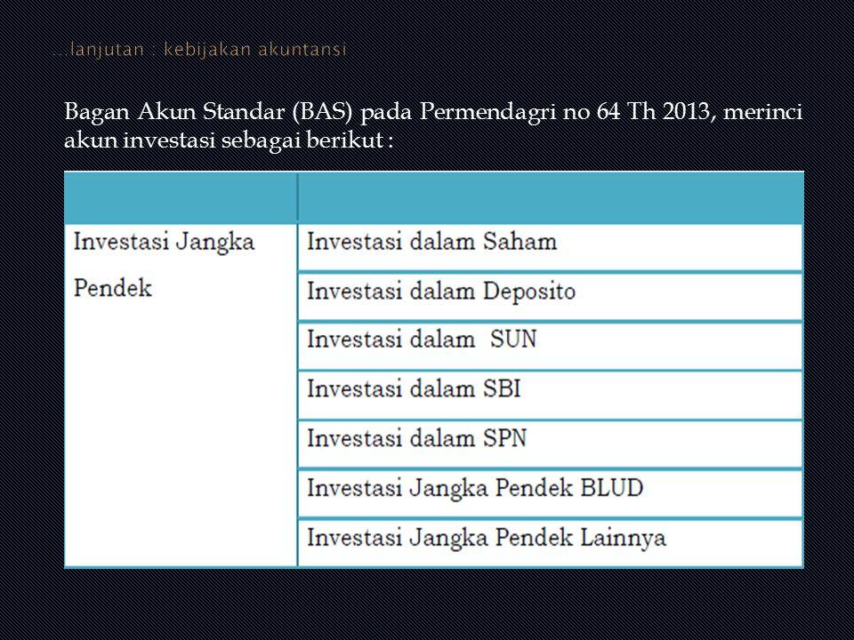 Contoh 2 : Investasi jangka Panjang.