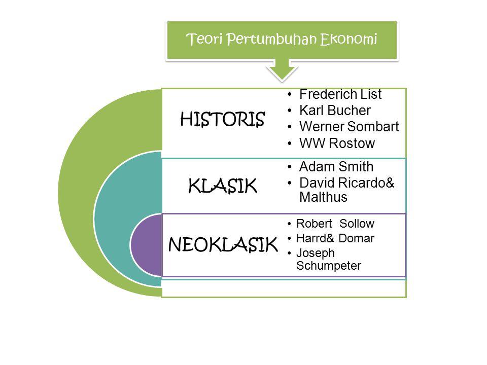 HISTORIS KLASIK NEOKLASIK Frederich List Karl Bucher Werner Sombart WW Rostow Adam Smith David Ricardo& Malthus Robert Sollow Harrd& Domar Joseph Schu