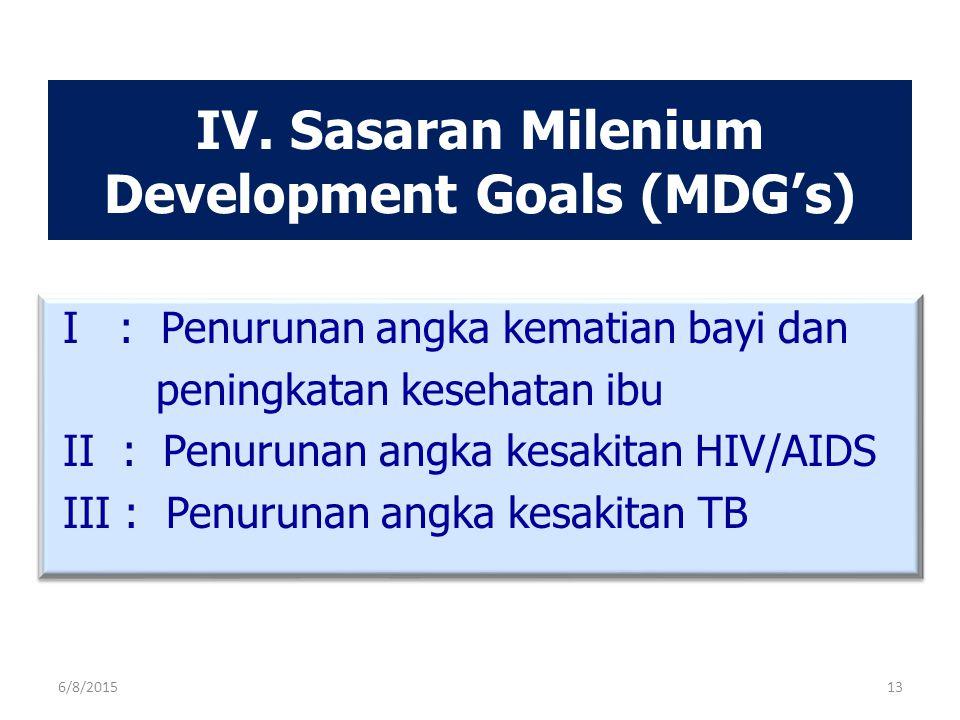 IV. Sasaran Milenium Development Goals (MDG's) I : Penurunan angka kematian bayi dan peningkatan kesehatan ibu II : Penurunan angka kesakitan HIV/AIDS