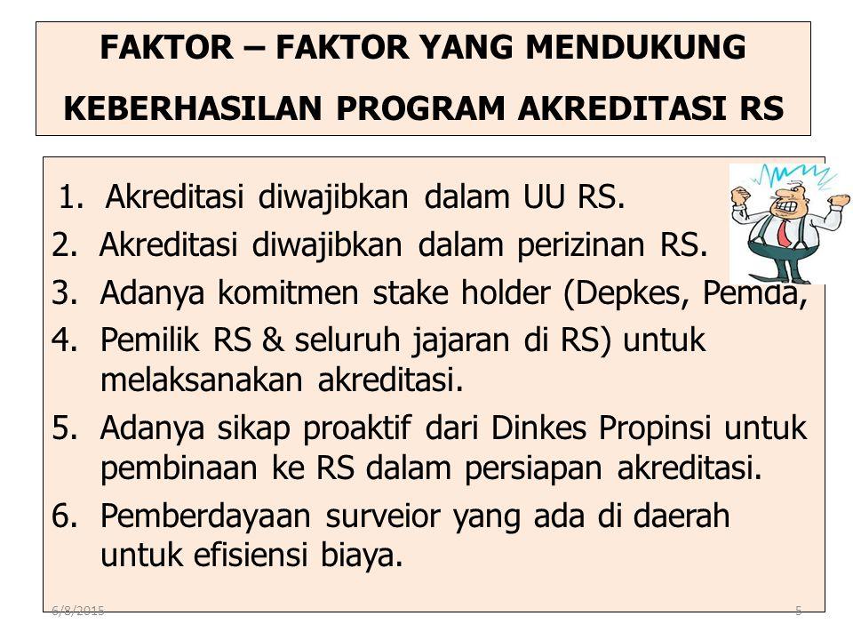 FAKTOR – FAKTOR YANG MENDUKUNG KEBERHASILAN PROGRAM AKREDITASI RS 1.Akreditasi diwajibkan dalam UU RS. 2.Akreditasi diwajibkan dalam perizinan RS. 3.A