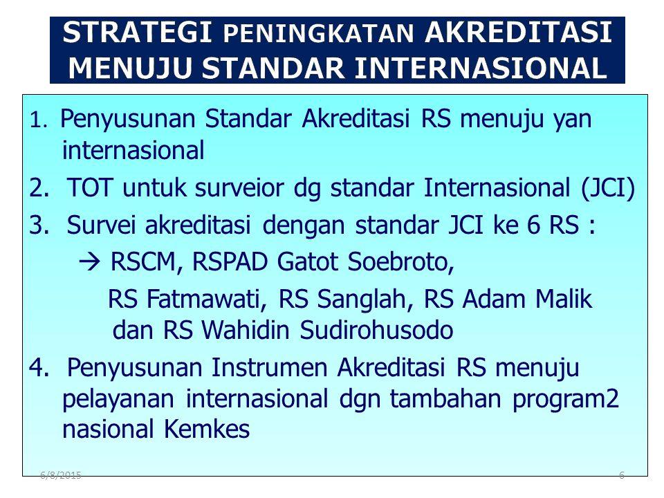 Akreditasi di Indonesia akan dikembangkan menjadi akreditasi bertaraf internasional KARS terakreditasi oleh ISQua Standar Akreditasi mengacu pd standar JCI 6/8/20157