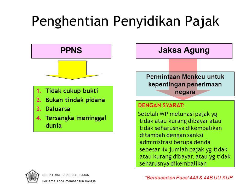 Penghentian Penyidikan Pajak PPNS Jaksa Agung DENGAN SYARAT: Setelah WP melunasi pajak yg tidak atau kurang dibayar atau tidak seharusnya dikembalikan