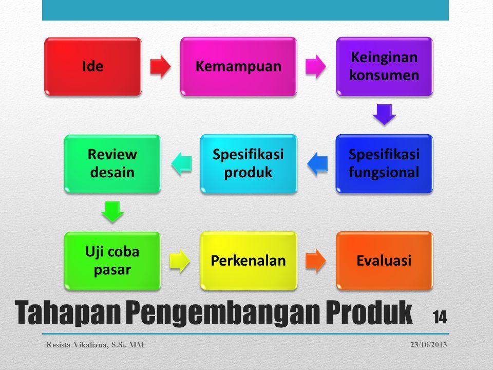 Tahapan Pengembangan Produk IdeKemampuan Keinginan konsumen Spesifikasi fungsional Spesifikasi produk Review desain Uji coba pasar PerkenalanEvaluasi