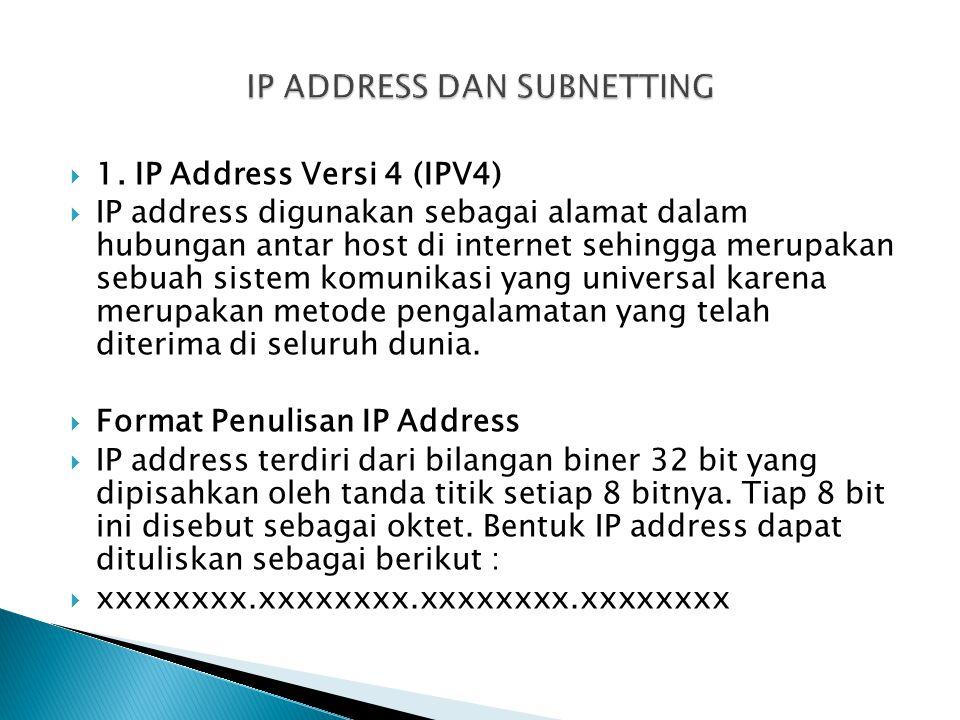 11. IP Address Versi 4 (IPV4) IIP address digunakan sebagai alamat dalam hubungan antar host di internet sehingga merupakan sebuah sistem komunika