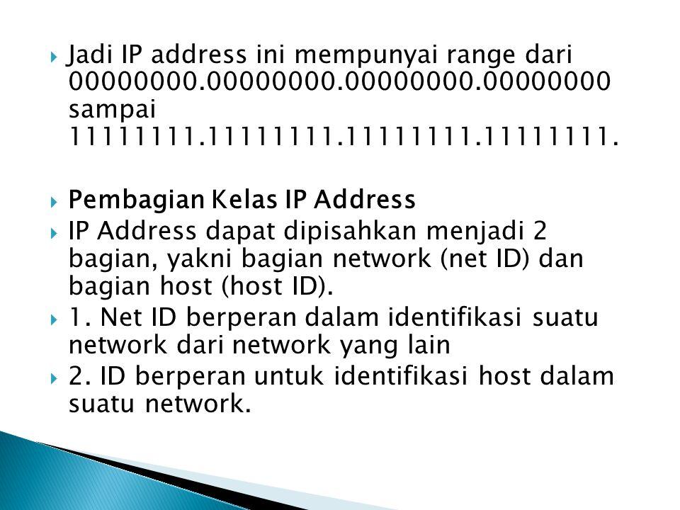  Jadi IP address ini mempunyai range dari 00000000.00000000.00000000.00000000 sampai 11111111.11111111.11111111.11111111.  Pembagian Kelas IP Addres