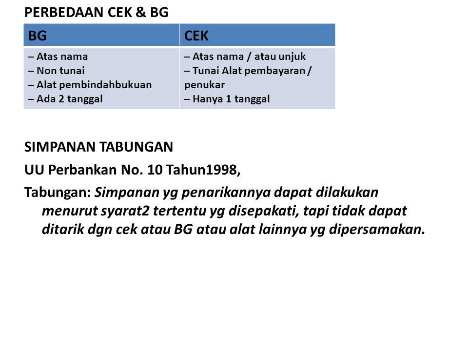 PERBEDAAN CEK & BG SIMPANAN TABUNGAN UU Perbankan No. 10 Tahun1998, Tabungan: Simpanan yg penarikannya dapat dilakukan menurut syarat2 tertentu yg dis