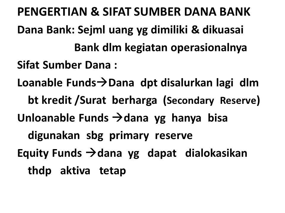 PENGERTIAN & SIFAT SUMBER DANA BANK Dana Bank: Sejml uang yg dimiliki & dikuasai Bank dlm kegiatan operasionalnya Sifat Sumber Dana : Loanable Funds 