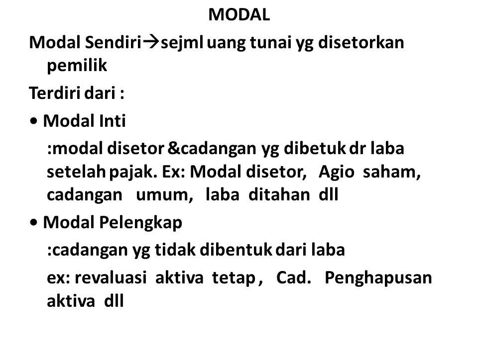 MODAL Modal Sendiri  sejml uang tunai yg disetorkan pemilik Terdiri dari : Modal Inti :modal disetor &cadangan yg dibetuk dr laba setelah pajak. Ex: