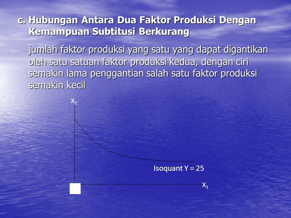 c. Hubungan Antara Dua Faktor Produksi Dengan Kemampuan Subtitusi Berkurang jumlah faktor produksi yang satu yang dapat digantikan oleh satu satuan fa