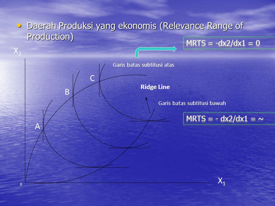 Daerah Produksi yang ekonomis (Relevance Range of Production) Daerah Produksi yang ekonomis (Relevance Range of Production) 0 X1X1 X2X2 Garis batas subtitusi atas Garis batas subtitusi bawah Ridge Line A C MRTS = - dx2/dx1 = ~ B MRTS = -dx2/dx1 = 0