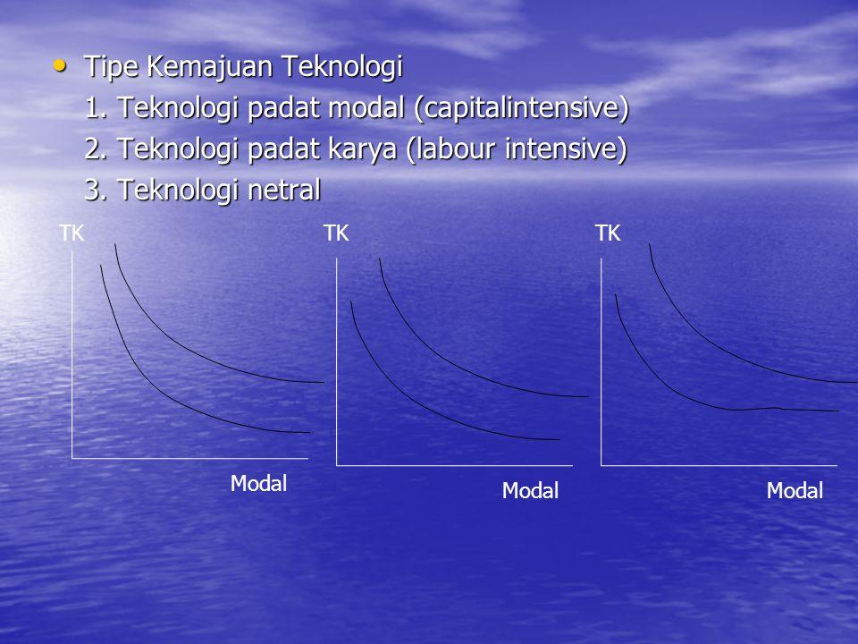 Tipe Kemajuan Teknologi Tipe Kemajuan Teknologi 1.