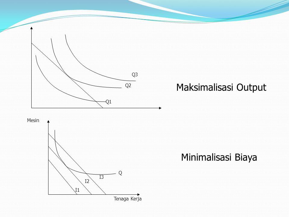 Q1 Q2 Q3 Maksimalisasi Output I1 I2 I3 Mesin Tenaga Kerja Q Minimalisasi Biaya