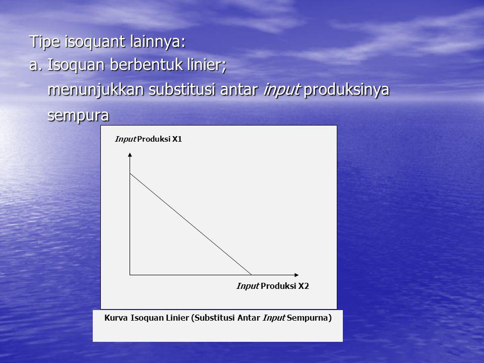 Tipe isoquant lainnya: a. Isoquan berbentuk linier; menunjukkan substitusi antar input produksinya sempura Input Produksi X1 Input Produksi X2 Kurva I