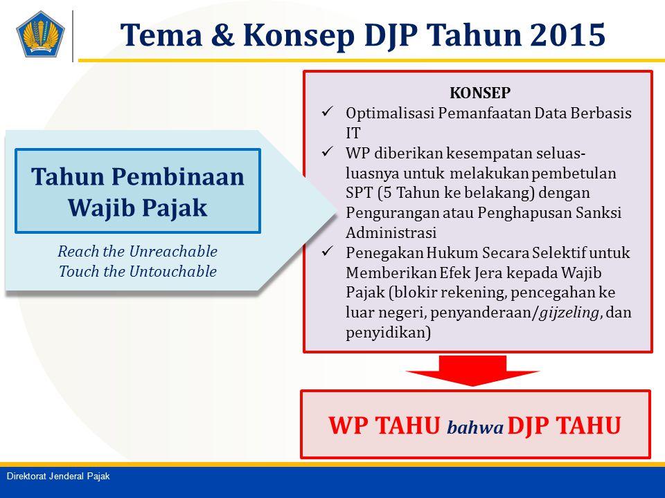 Direktorat Jenderal Pajak Tema & Konsep DJP Tahun 2015 KONSEP Optimalisasi Pemanfaatan Data Berbasis IT WP diberikan kesempatan seluas- luasnya untuk
