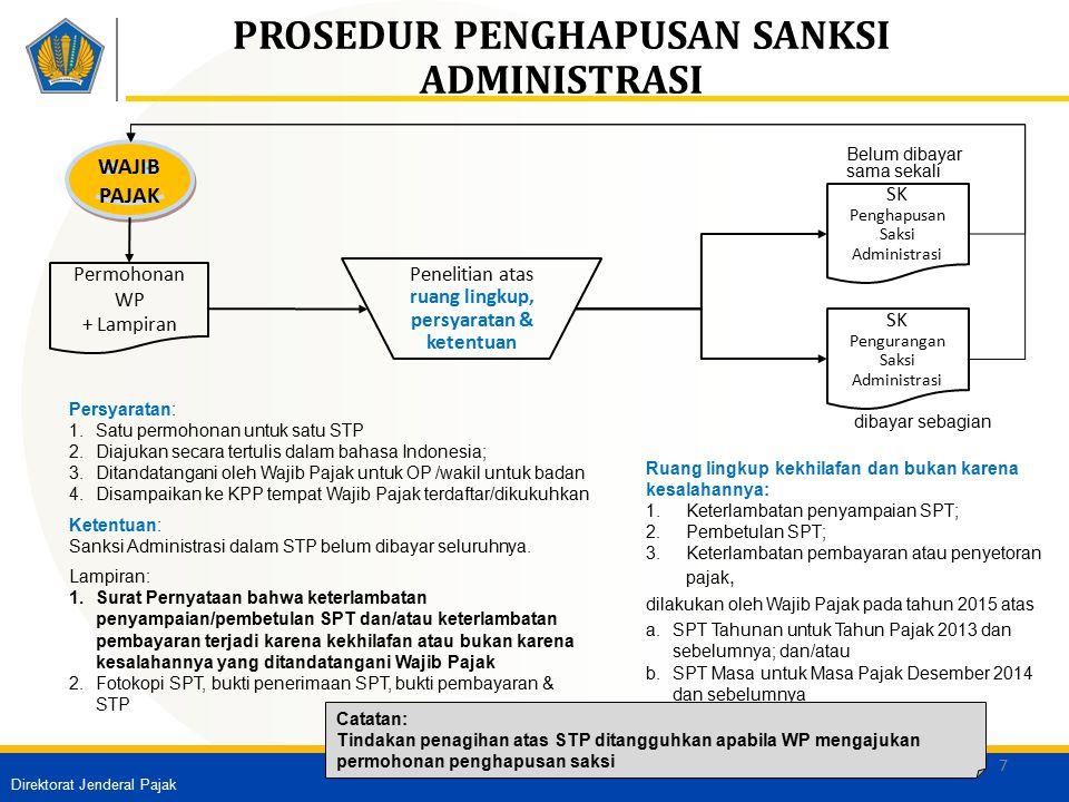 KEMENTERIAN KEUANGAN REPUBLIK INDONESIA DIREKTORAT JENDERAL PAJAK JALAN JENDERAL GATOT SUBROTO KAV.
