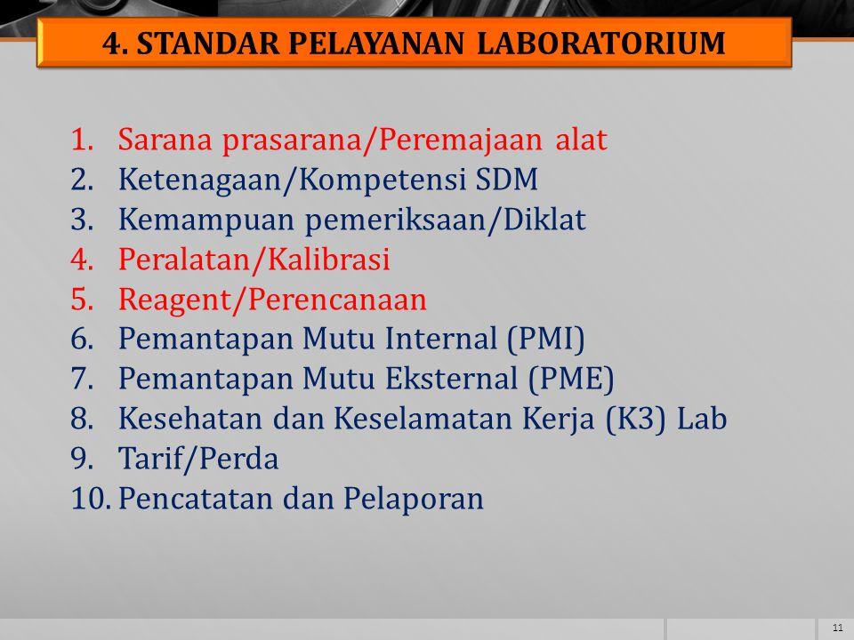 4. STANDAR PELAYANAN LABORATORIUM 11 1.Sarana prasarana/Peremajaan alat 2.Ketenagaan/Kompetensi SDM 3.Kemampuan pemeriksaan/Diklat 4.Peralatan/Kalibra