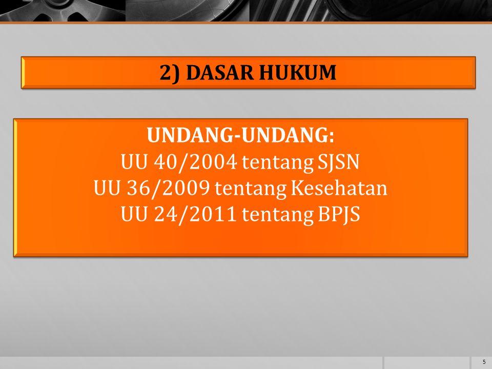 TENTANG STANDART PELAYANAN LABORATORIUM KESEHATAN KAB/KOTA KEPMENKES RI NO.1267/Menkes/SK/2004 TENTANG PEDOMAN AKREDITASI LABORATORIUM KESEHATAN KEPMENKES RI NO.298/Menkes/SK/2004 TENTANG PEMBENTUKAN UPTD DINAS KESEHATAN PERBUB BLITAR NO.3 Tahun 2013 TENTANG RETRIBUSI JASA UMUM PERDA KAB BLITAR NO.23 Tahun 2011 DASAR HUKUM 6