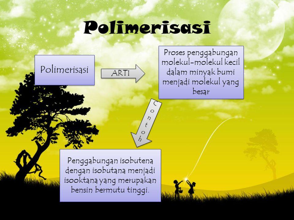 Polimerisasi ARTI Proses penggabungan molekul-molekul kecil dalam minyak bumi menjadi molekul yang besar ContohContoh ContohContoh Penggabungan isobut
