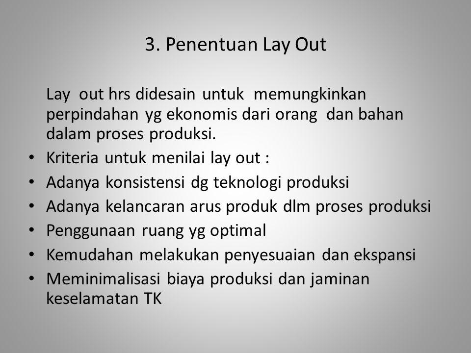 3. Penentuan Lay Out Lay out hrs didesain untuk memungkinkan perpindahan yg ekonomis dari orang dan bahan dalam proses produksi. Kriteria untuk menila