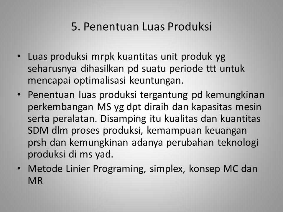 5. Penentuan Luas Produksi Luas produksi mrpk kuantitas unit produk yg seharusnya dihasilkan pd suatu periode ttt untuk mencapai optimalisasi keuntung