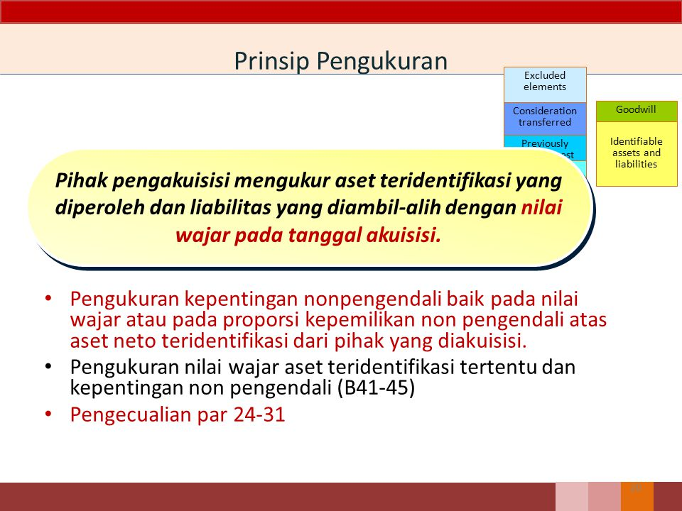 Excluded elements Consideration transferred Previously held interest Non-ontrolling interest Goodwill Identifiable assets and liabilities Prinsip Peng